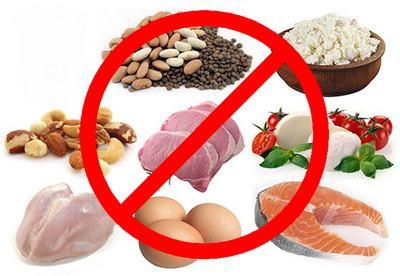 Лечебная безбелковая диета при гипертонии