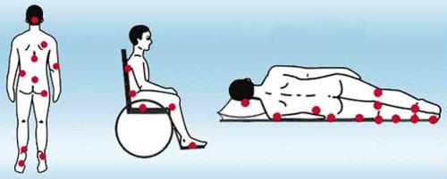 Боли во время мочеиспускания как вылечить