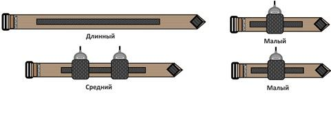 Многофункциональный комплект фиксирующих манжет: для рук, ног и пояса